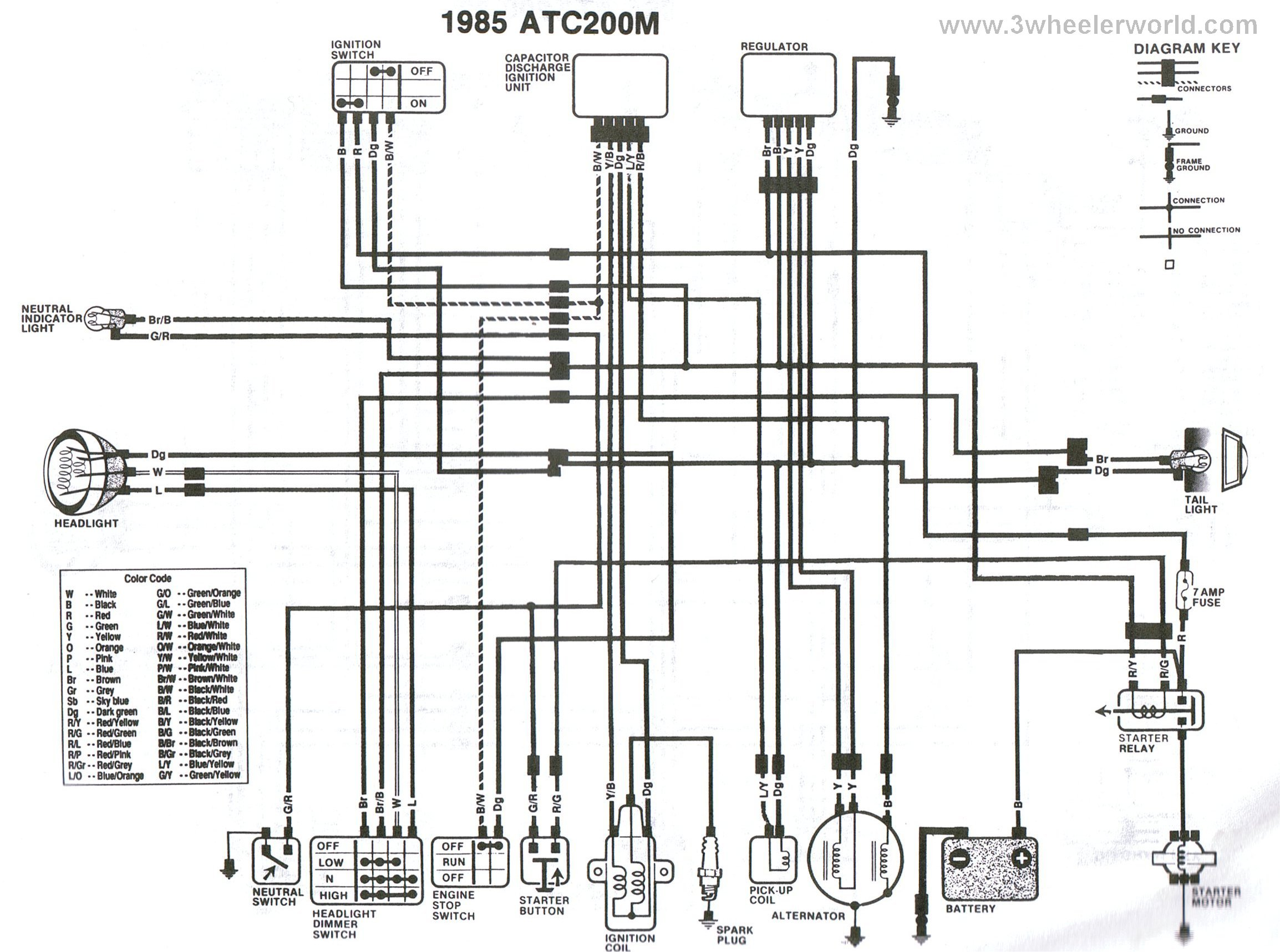 2001 Honda 400Ex Wiring Diagram from static-assets.imageservice.cloud