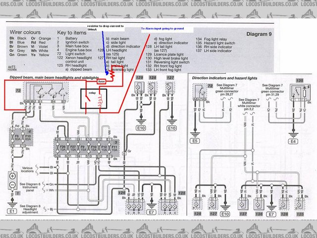 Electric Wiring Diagram Renault Kangoo Manual
