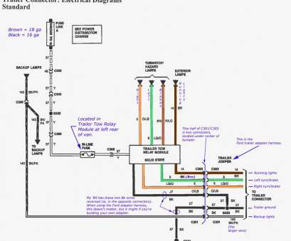 ford e350 trailer wiring - wiring diagram law-dealer -  law-dealer.saleebalocchi.it  saleebalocchi.it