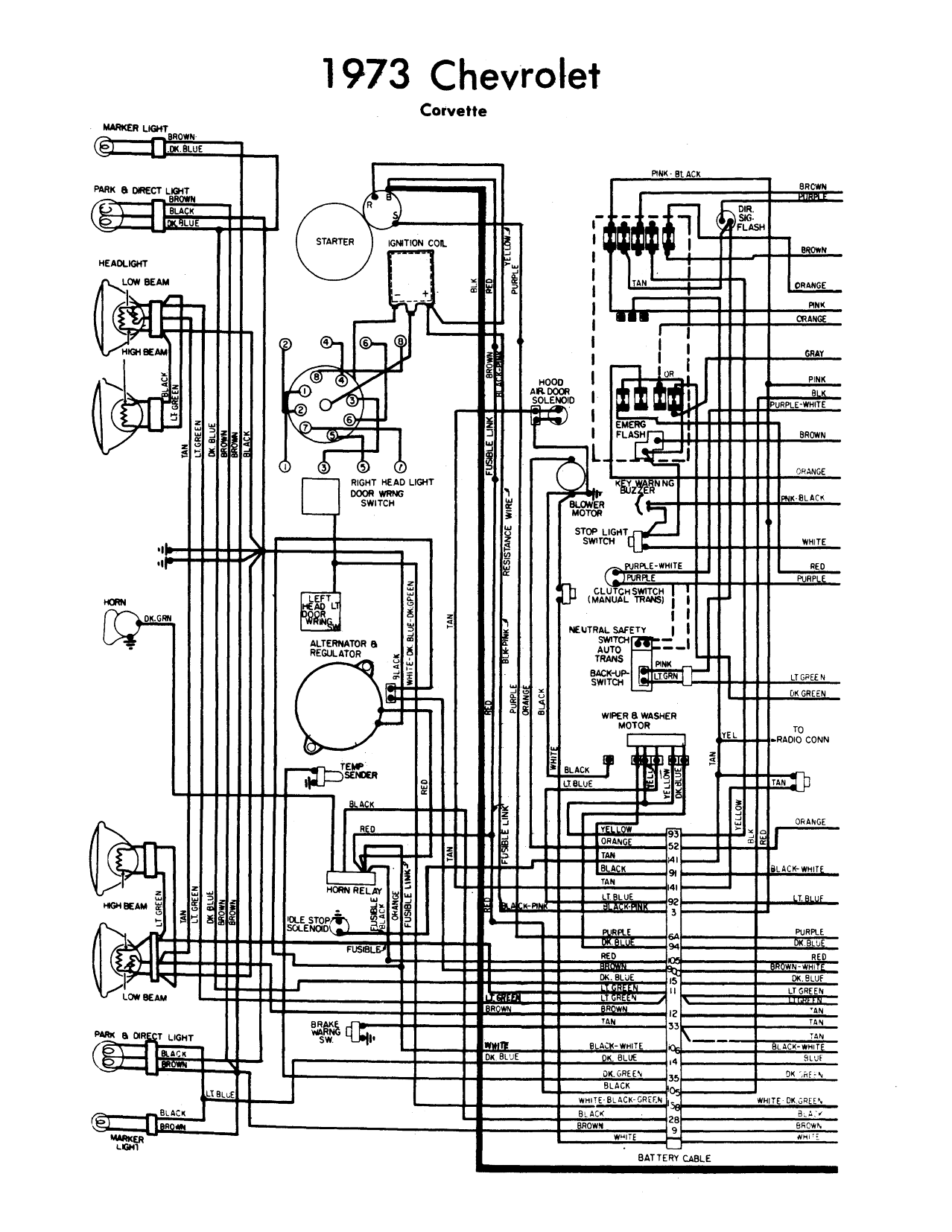 Magnificent Wiring Diagram 1973 Corvette Chevy Corvette 1973 Wiring Diagrams Wiring Cloud Uslyletkolfr09Org