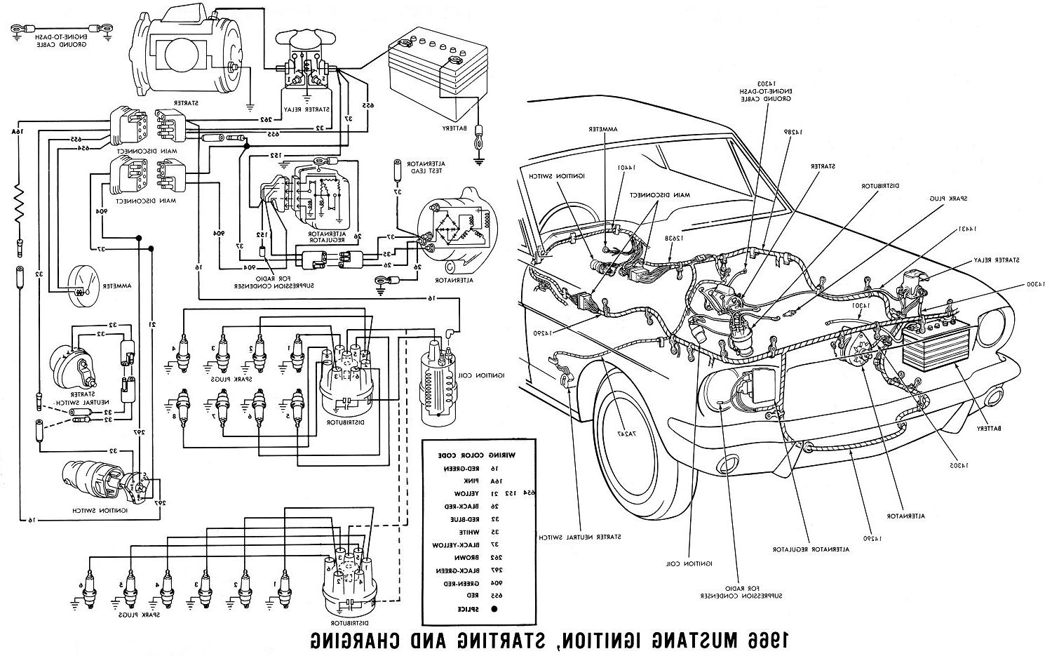 Free Diagram 1968 Coronet Wiring Diagram Full Version Hd Quality Wiring Diagram Ilwiring Bandb Veneto It