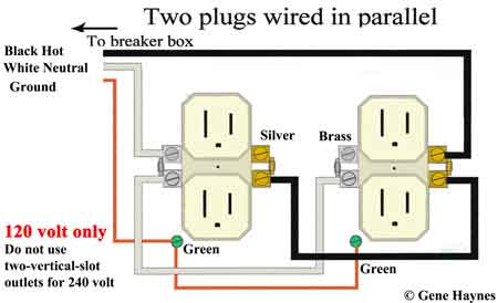 Marvelous Color Code For Residential Wire How To Match Wire Size And Circuit Wiring Cloud Intelaidewilluminateatxorg