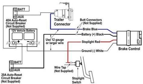 Marvelous Tekonsha Brake Controller Wiring Diagram Epub Pdf Wiring Cloud Xempagosophoxytasticioscodnessplanboapumohammedshrineorg