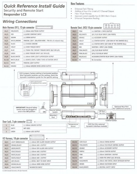 DIAGRAM] Viper 5301 Wiring Diagram - 2006 Silverado Wiring For Lights List  communicate.mon1erinstrument.frmon1erinstrument.fr