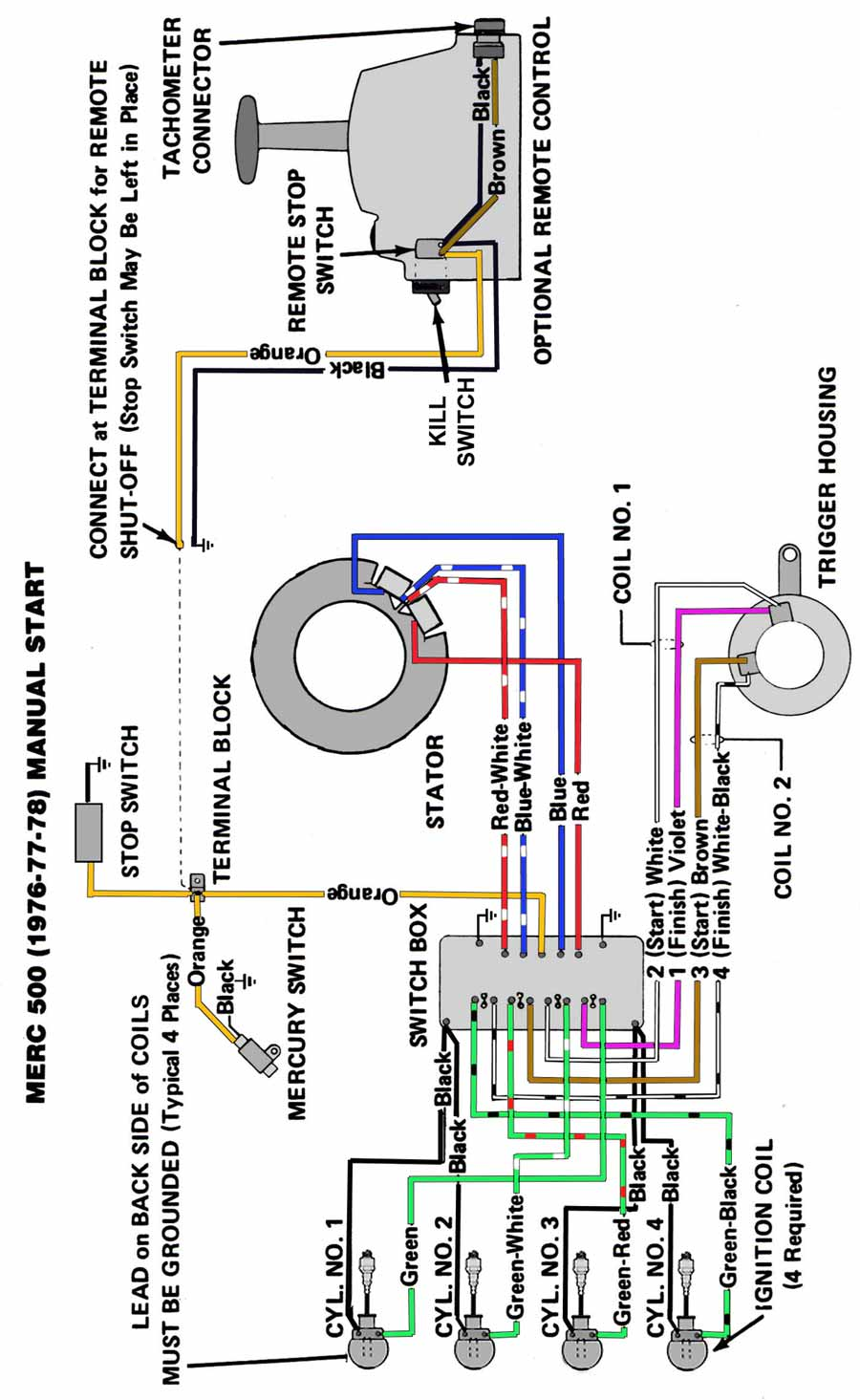 Tm 9730 Mercury 110 9 8 Hp Outboard Wiring Diagram Schematic Wiring