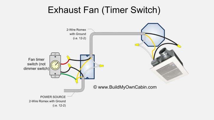 Magnificent Bathroom Fan Wiring Diagram Fan Timer Switch Wiring Cloud Hemtshollocom