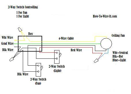 Fabulous 2Wire Fan Switch Diagram Basic Electronics Wiring Diagram Wiring Cloud Rometaidewilluminateatxorg