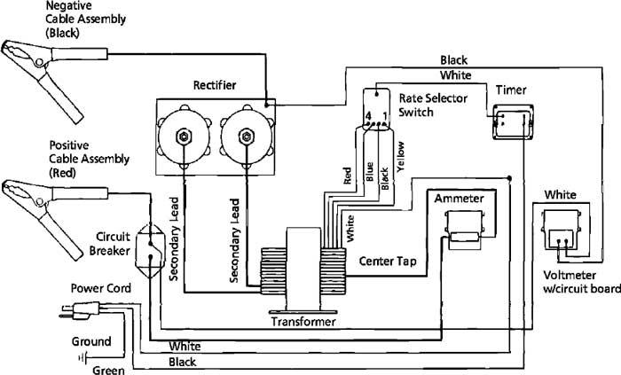 HO_2961] Dayton Battery Charger Wiring Diagram Free DiagramIlari Xlexi Viewor Mohammedshrine Librar Wiring 101