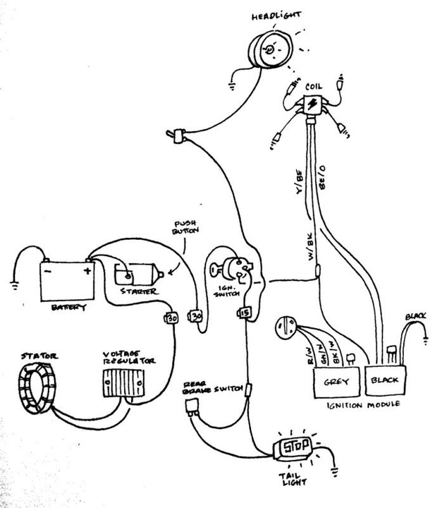 CN_7218] Harley Ignition Module Wiring Harness Explaned Download DiagramBrece Weasi Emba Mohammedshrine Librar Wiring 101