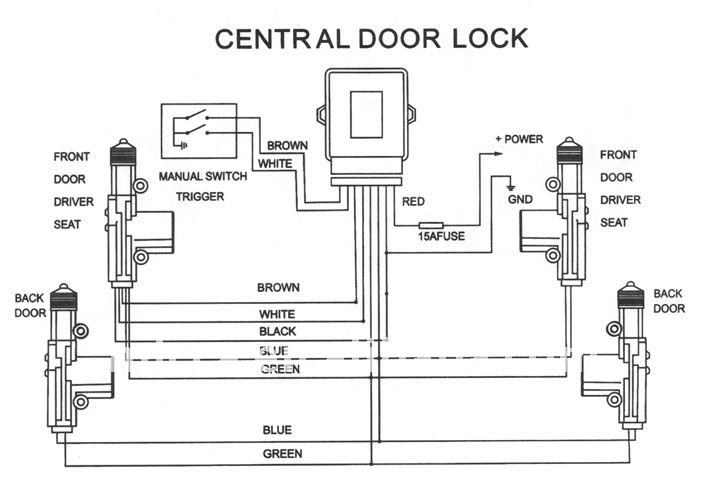 Super Central Door Lock Wiring Diagram Image Details Basic Electronics Wiring Cloud Counpengheilarigresichrocarnosporgarnagrebsunhorelemohammedshrineorg