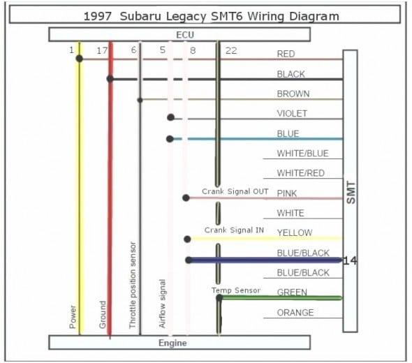 2011 subaru outback headlight wiring diagram 97 subaru legacy wiring diagram wiring diagram data  97 subaru legacy wiring diagram