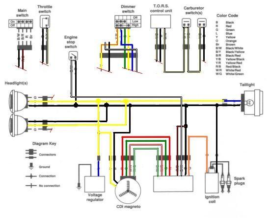 fs_5994] yamaha blaster wiring harness download diagram  retr ropye tron apan egre wigeg teria xaem ical licuk carn rious sand lukep  oxyt rmine shopa mohammedshrine librar wiring 101