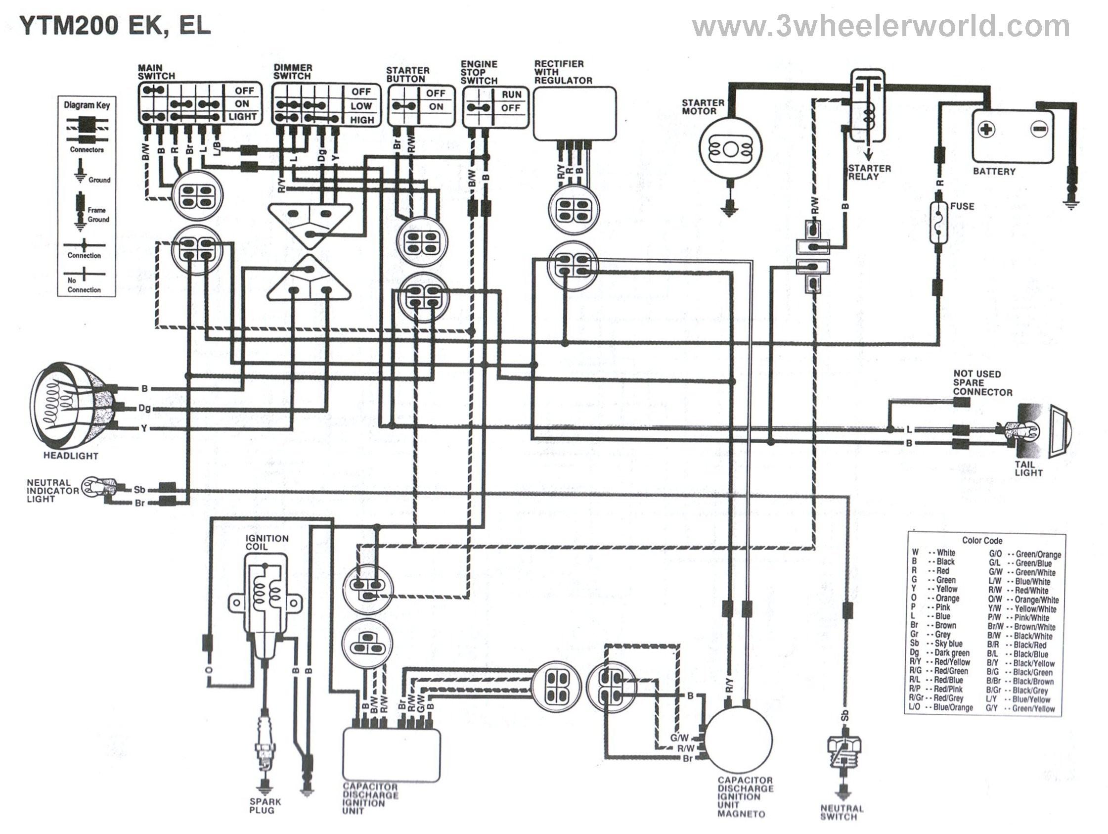 Yamaha Blaster Engine Wiring Wiring Diagram Series Series Pasticceriagele It