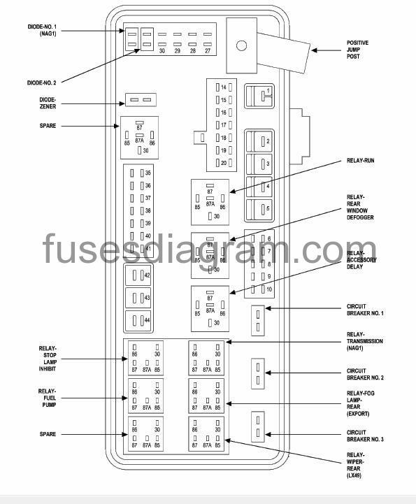 Stupendous 2010 Dodge Fuse Box General Wiring Diagram Data Wiring Cloud Staixaidewilluminateatxorg