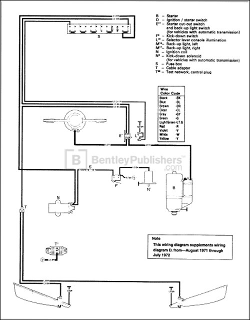 1971 Vw Beetle Turn Signal Wiring Diagram Wiring Diagram Inspection Inspection Consorziofiuggiturismo It