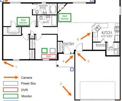 [SCHEMATICS_4FR]  DM_2582] Pelco Wiring Diagram | Wiring Diagram Samsung Dvfr Free Download |  | Pimpaps Benkeme Mohammedshrine Librar Wiring 101