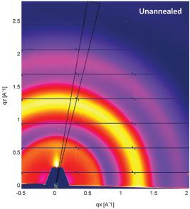 Superb Cling Film Solar Cells Diamond Light Source Wiring Cloud Domeilariaidewilluminateatxorg