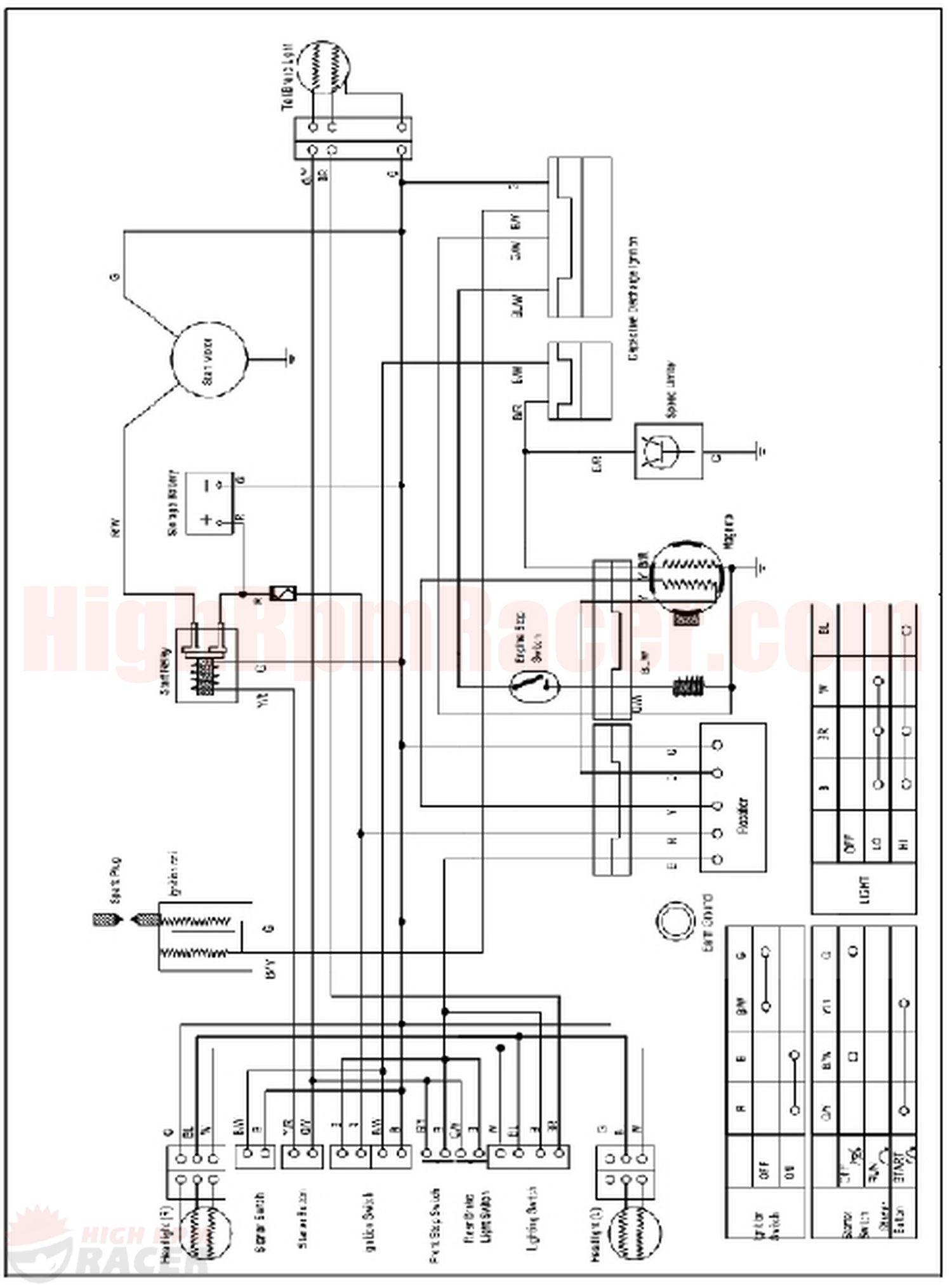 Amazing 250 Atv Wiring Schematics Wiring Diagram Wiring Cloud Licukshollocom