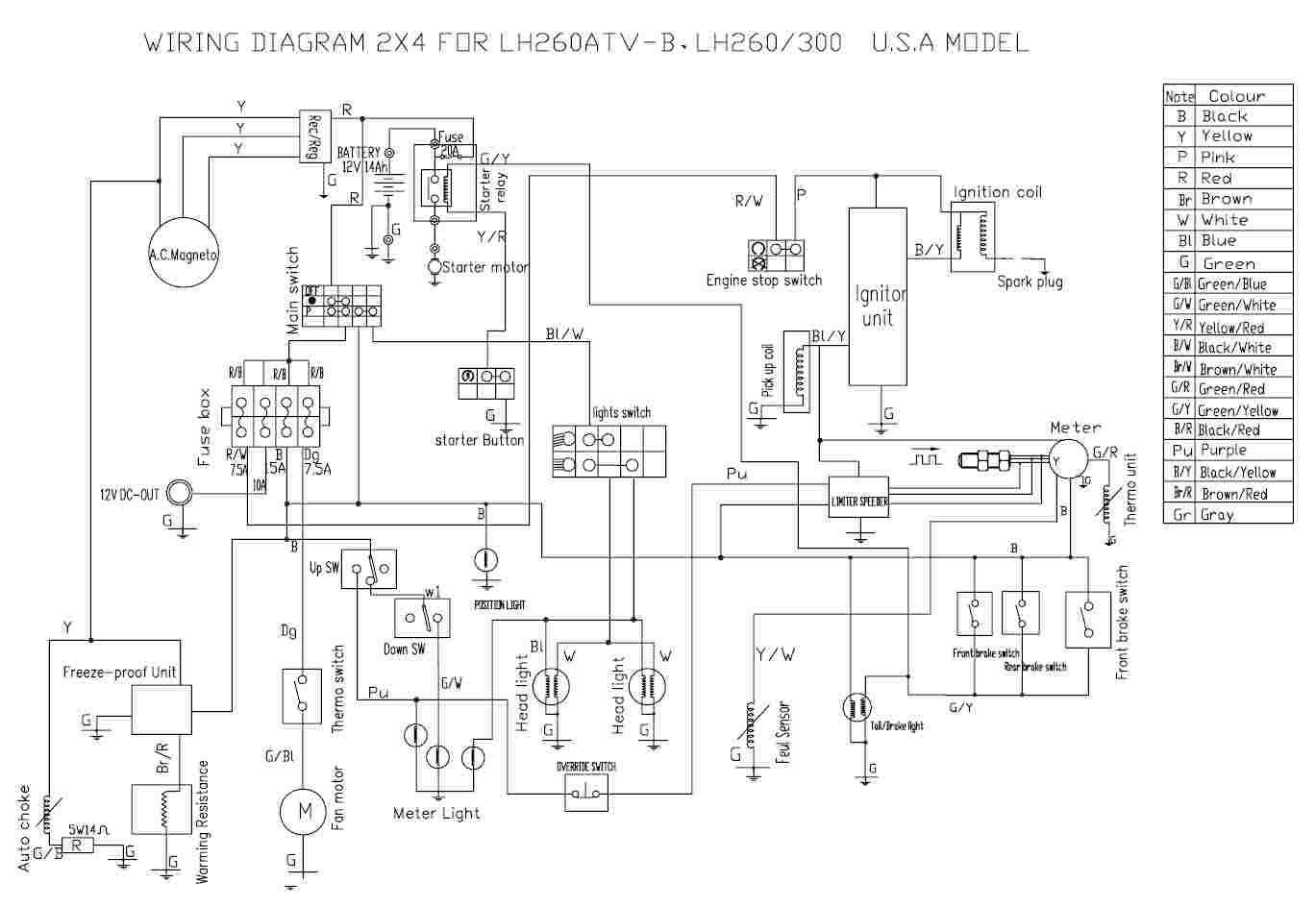 Groovy Wiring Diagrams Atv Baja 250 Linhai 2005 Motorsports Wiring Diagram Wiring Cloud Staixaidewilluminateatxorg