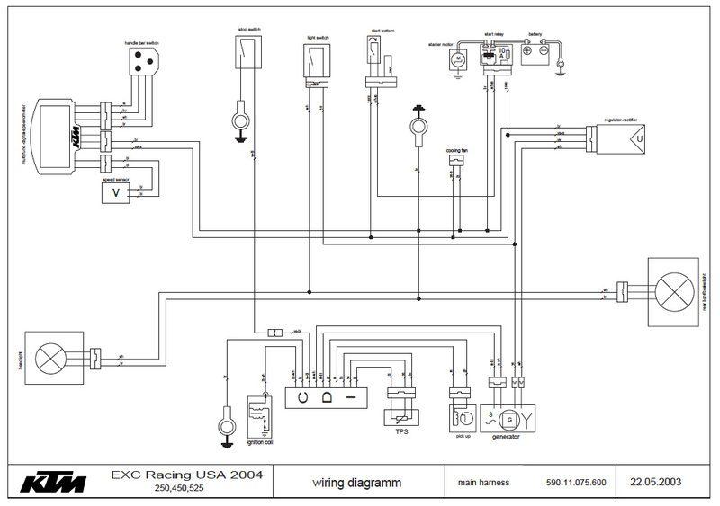 2004 ktm 450 exc wiring diagram  wiring diagram circuit