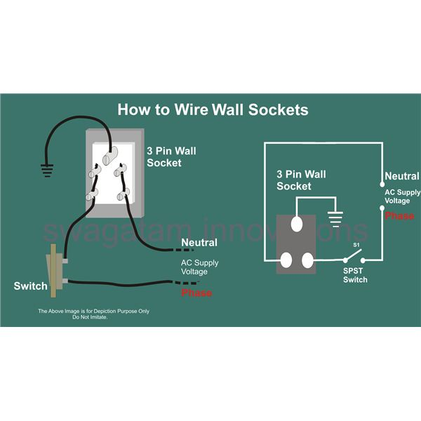 Swell Help For Understanding Simple Home Electrical Wiring Diagrams Wiring Cloud Biosomenaidewilluminateatxorg