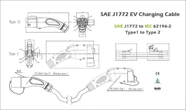 Incredible Evse Charging Cable Sae J1772 Connectors Buy Sae J1772 Connectors Wiring Cloud Dulfrecoveryedborg