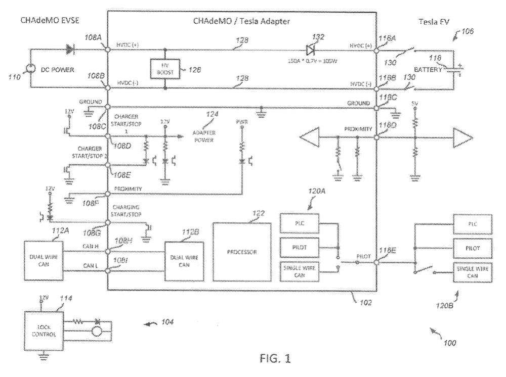 Magnificent Tesla Motors Arbeitet An Adapter Welcher Chademo Und Sae J1772 Wiring Cloud Dulfrecoveryedborg
