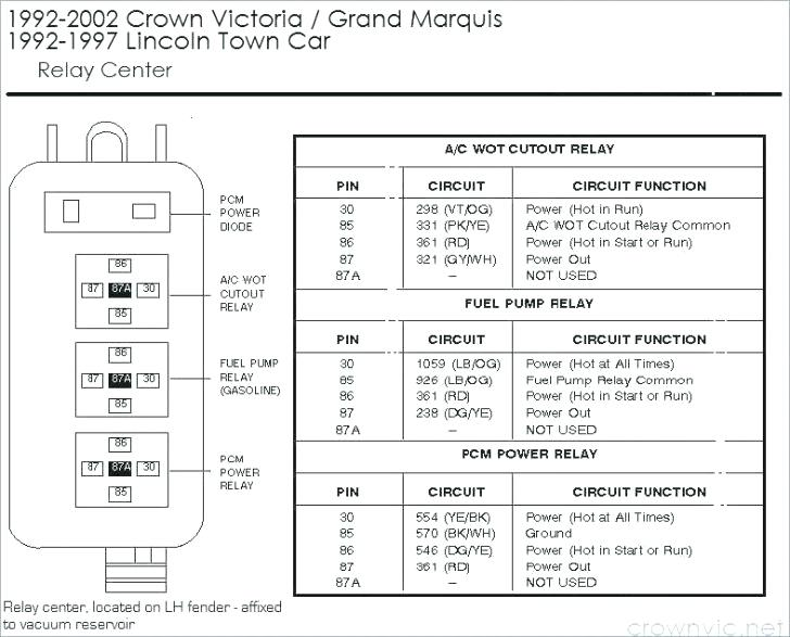 CX_9813] 2002 Ford Crown Victoria Wiring Diagram Free DiagramSocad Ifica Unho Kapemie Mohammedshrine Librar Wiring 101
