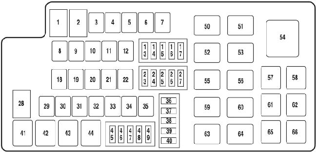 2011 lincoln mkz zephyr fuse box | library-ministe wiring diagram ran -  library-ministe.rolltec-automotive.eu  rolltec-automotive.eu