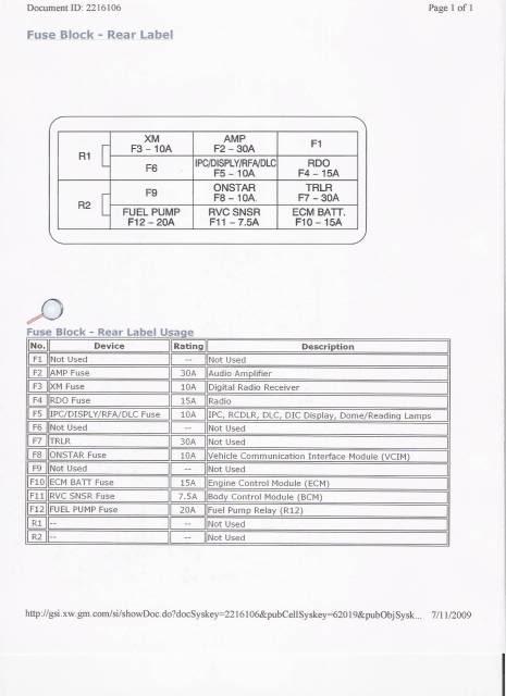 HD_8483] Pontiac G8 Fuse Diagram Schematic WiringNumdin Jidig Mohammedshrine Librar Wiring 101
