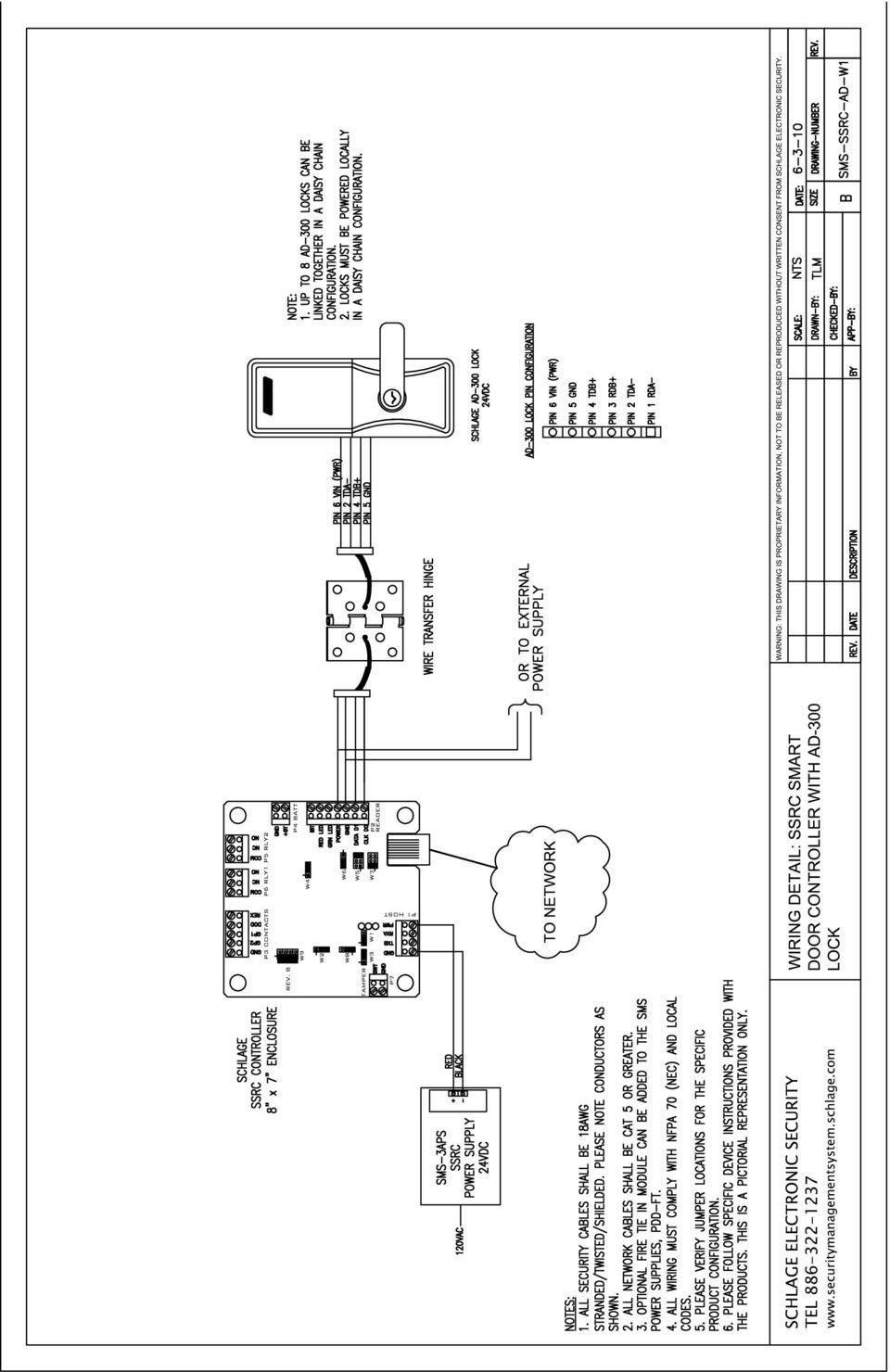 Schlage Nd80pdeu Wiring Diagram Elixir Converter Wiring Diagram Free Picture Begeboy Wiring Diagram Source