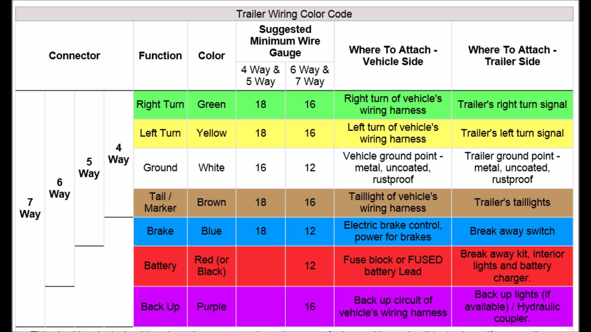 4 Pin Trailer Light Wiring Diagram from static-assets.imageservice.cloud