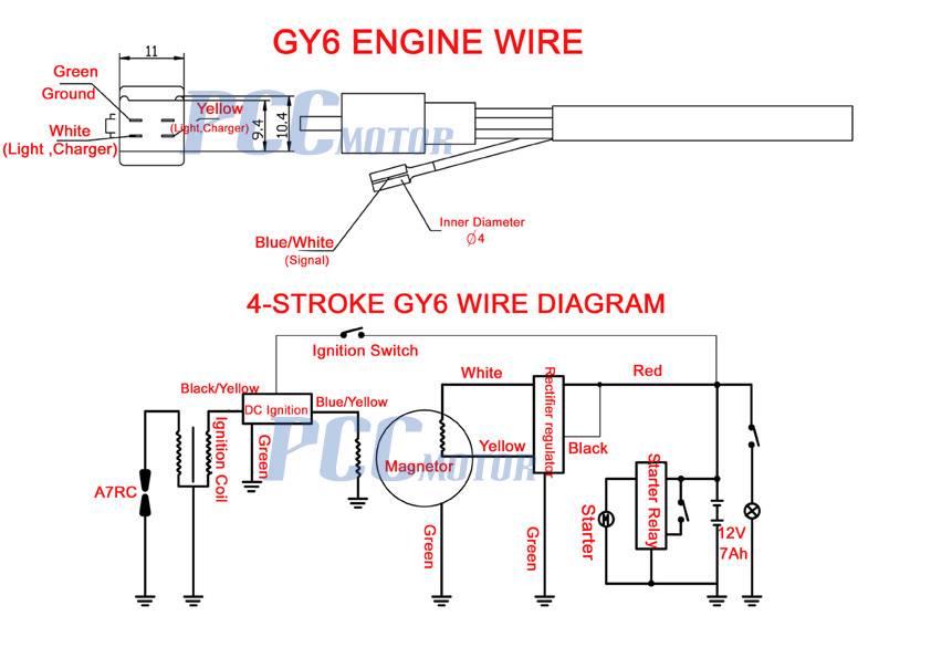 VC_2095] Chinese Scooter Cdi Wiring Wiring DiagramOliti Gram Epsy Terch Dimet Mecad Elae Mohammedshrine Librar Wiring 101