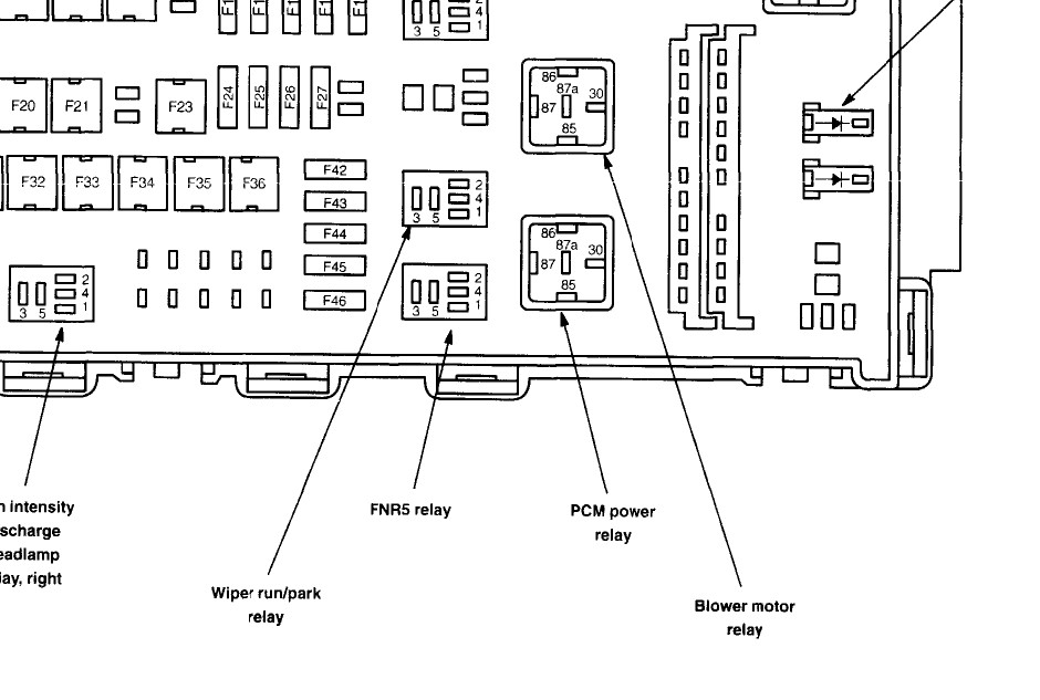 2008 ford fusion fuse box location fusion fuse box diagram wiring diagram data  fusion fuse box diagram wiring
