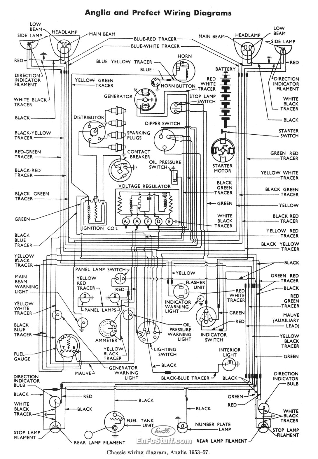 Ford F800 Wiring Schematic - Wiring Diagrams relax mile-lay -  mile-lay.quado.it