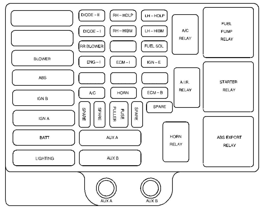 Chevrolet Kodiak C6500 Fuse Box Wiring Diagrams All Right Entry Right Entry Babelweb It