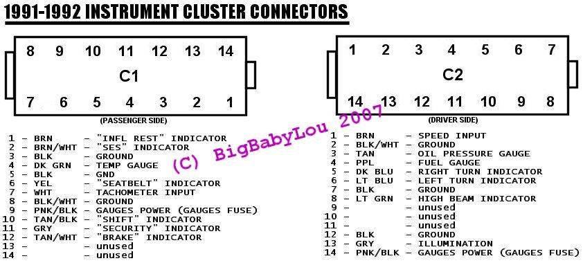 Chevy S10 Instrument Cluster Wiring Diagram Wiring Diagrams Ill Site Ill Site Alcuoredeldiabete It