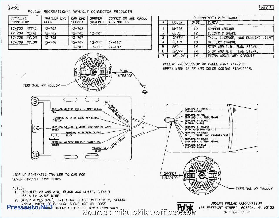 Wells Cargo Brake Wiring Diagram