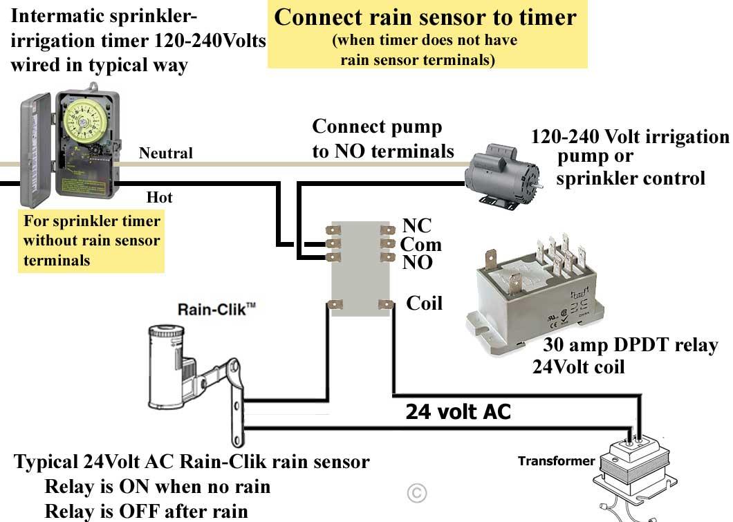 munro smart box wiring diagram wc 2439  switch wiring diagram on irrigation pump relay wiring  irrigation pump relay wiring