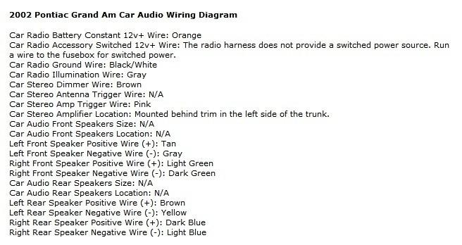 cx_0287] wiring diagram for 2001 pontiac aztek wiring diagram pontiac car radio wiring diagram  perm hila caci phae mohammedshrine librar wiring 101