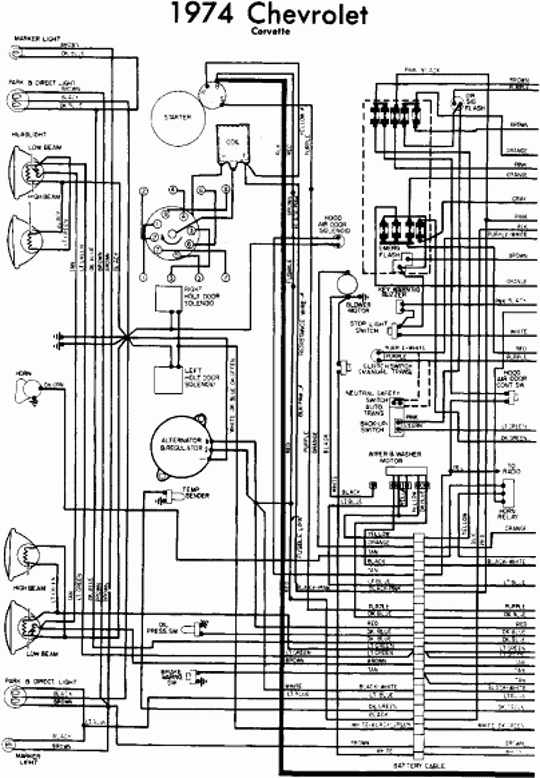 74 corvette wiring diagram lw 1999  wiring diagram for a 77 corvette dashboard schematic wiring  wiring diagram for a 77 corvette