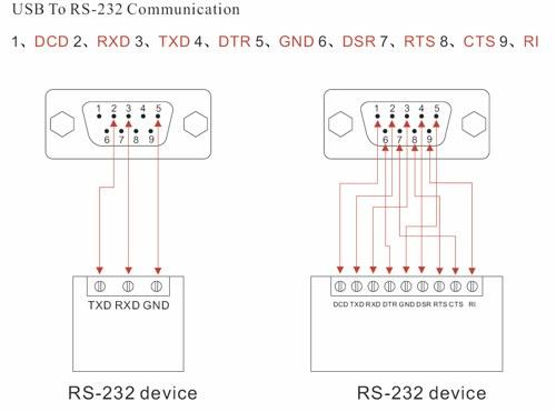 Yn 1426 Usb To Serial Wiring Wiring Diagram