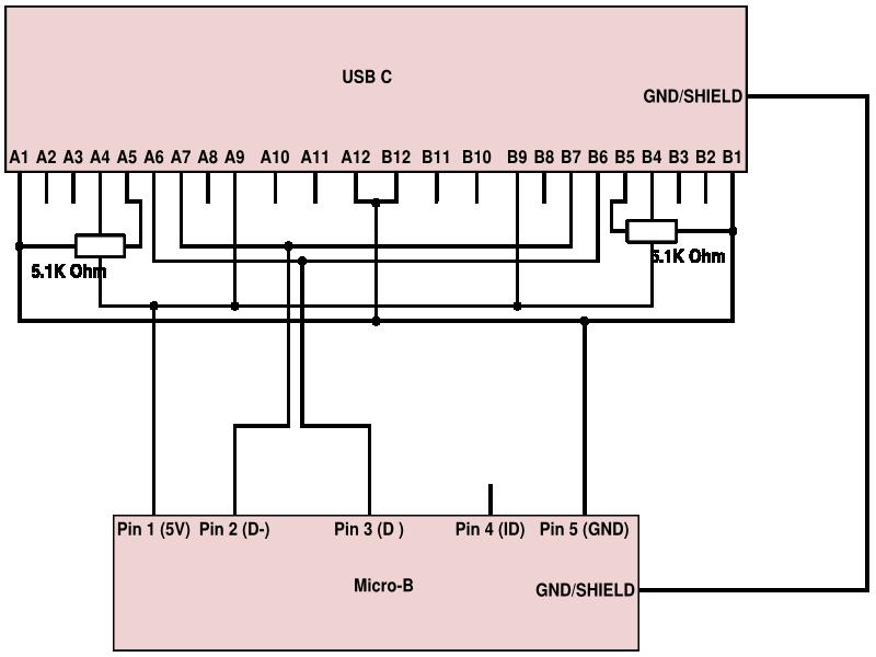 XG_5260] Usb To Micro Usb Schematic Schematic WiringExxlu Ivoro Rect Mohammedshrine Librar Wiring 101