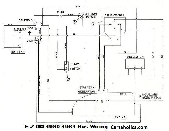 2002 ezgo 36 volt golf cart wiring diagram textron wiring diagrams wiring diagram e12  textron wiring diagrams wiring