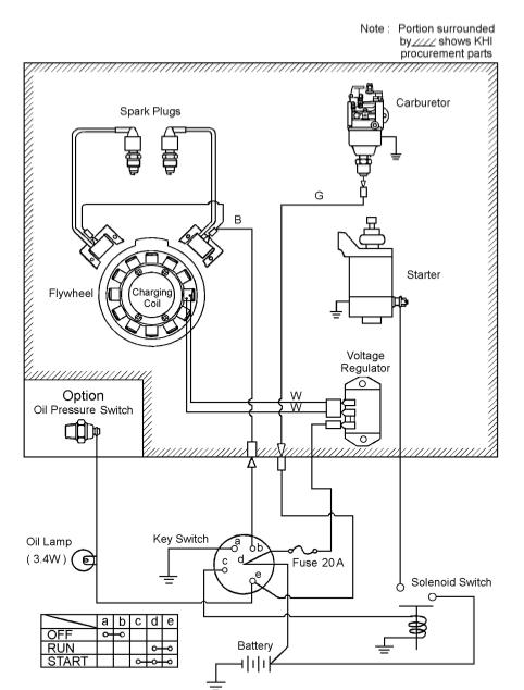 [SCHEMATICS_4UK]  CX_1562] Kawasaki Fh680V Wiring Diagram Schematic Wiring   Kawasaki Fh680v Wiring Diagram      Terch Opein Akeb Tivexi Wigeg Mohammedshrine Librar Wiring 101