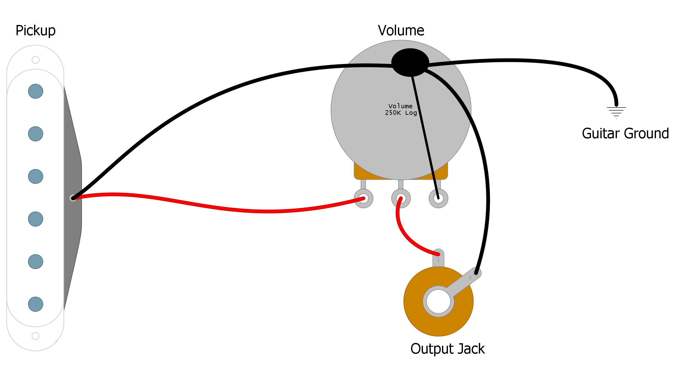 Amazing Basic Guitar Electronics Volume Control Wiring Humbucker Soup Wiring Cloud Cranvenetmohammedshrineorg
