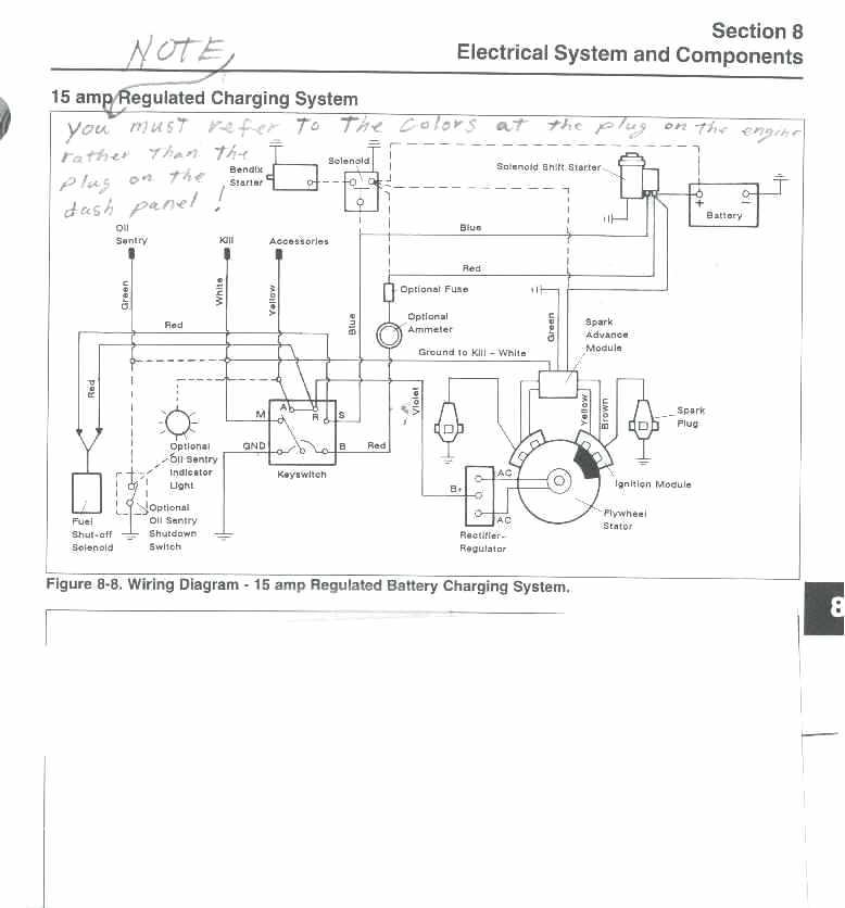 ht_2714] solenoid wiring diagram on kohler 14 hp wiring diagram ...  kook spon effl stre over marki xolia mohammedshrine librar wiring 101