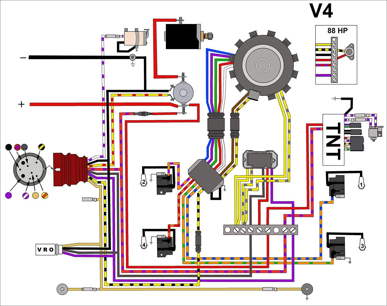 [SODI_2457]   OA_4198] Johnson 75 Hp Wiring Diagram Wiring Diagram | Johnson Motor Wiring Diagram |  | Isop Sarc Pead Ommit Pila Licuk Mohammedshrine Librar Wiring 101