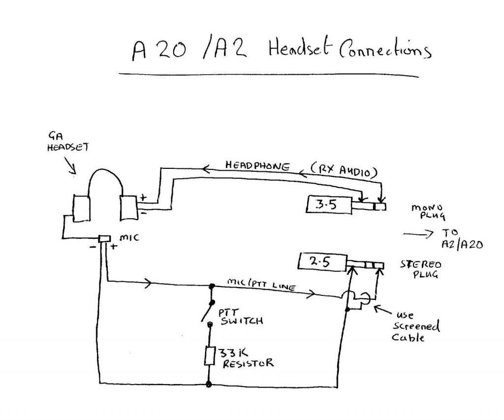 Stupendous Headphone Jack Wiring Diagram Wirings Diagram Wiring Cloud Rineaidewilluminateatxorg