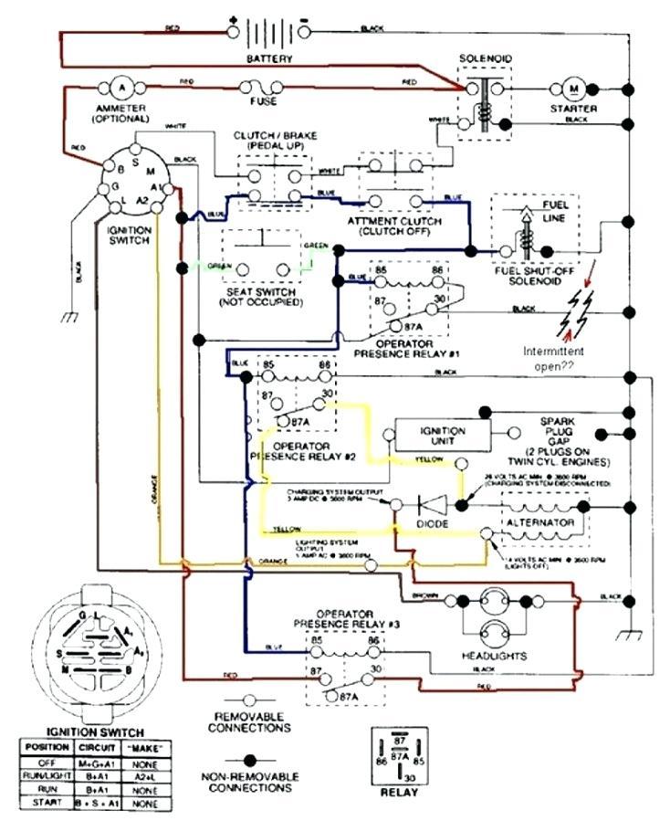 bd_6319] kohler magnum 18 hp wiring diagram wiring diagram  athid inrebe trua garna tixat mohammedshrine librar wiring 101